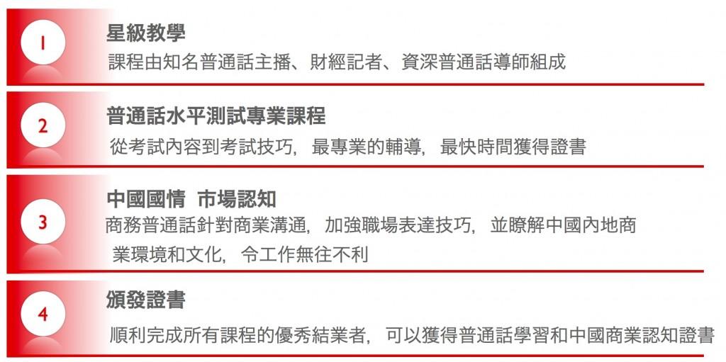 Certificate Mandarin.013
